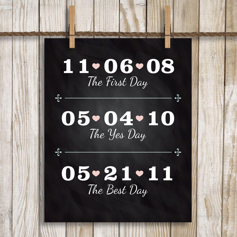 Wedding Chalkboard Ideas: Pin By Jen Gabriel On Wedding Ideas