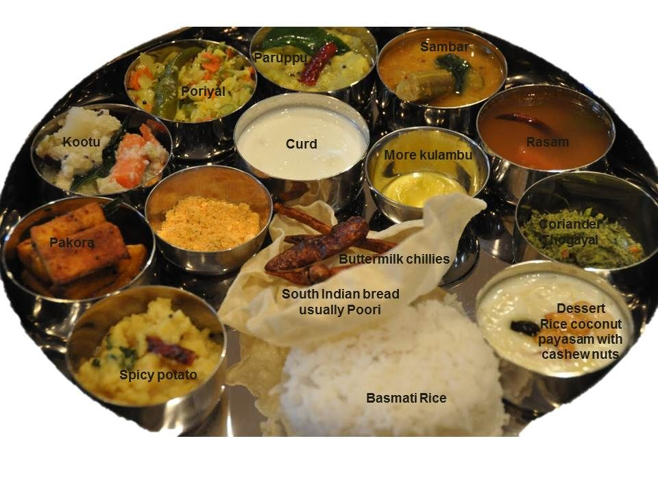 Who else wants to try south indian food burrito masala who else wants to try south indian food forumfinder Gallery