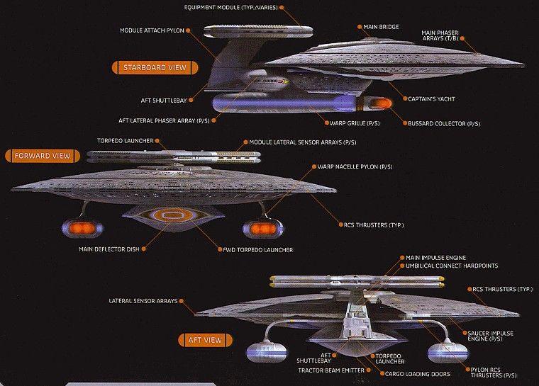 pin federation starfleet class - photo #20