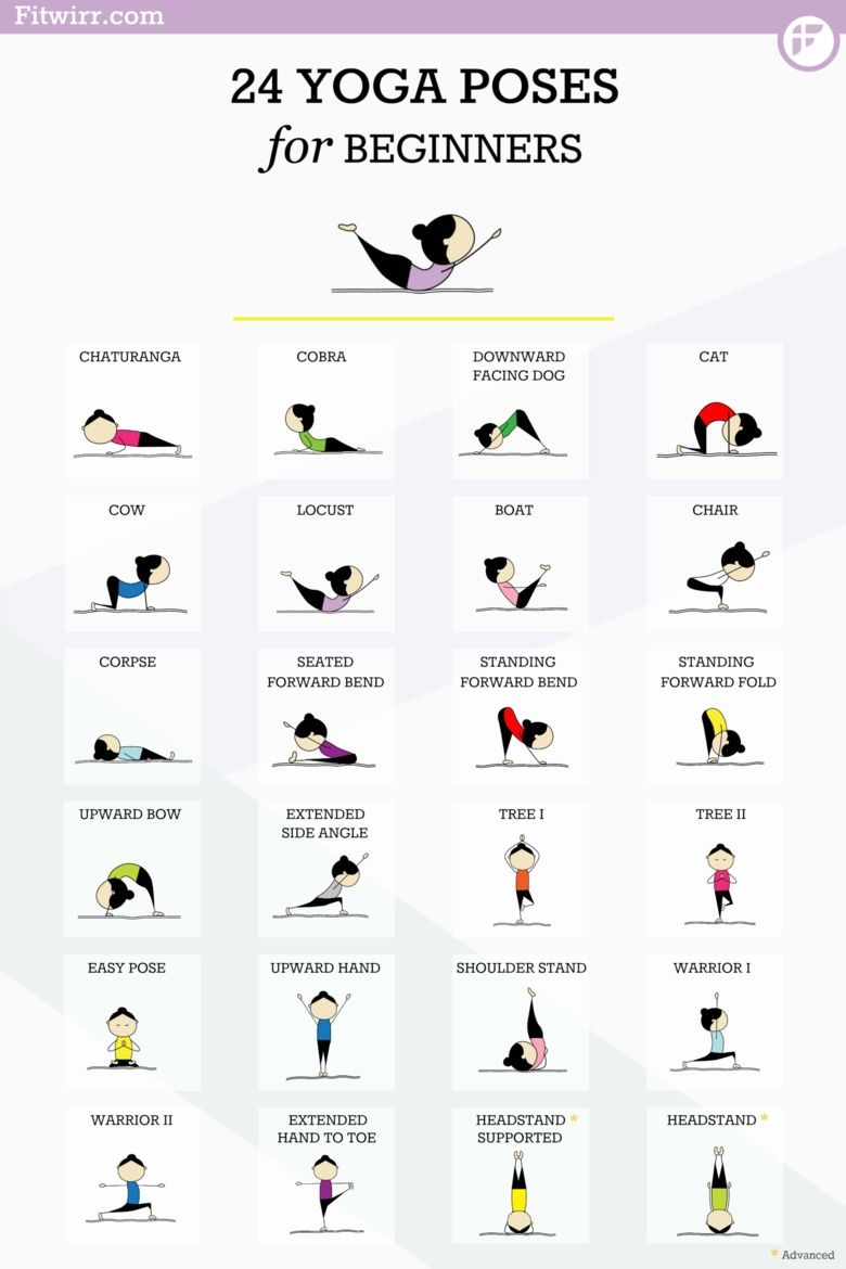 24 Essential Yoga Poses For Beginners Videos Fitwirr Kids Yoga Poses Essential Yoga Poses Basic Yoga