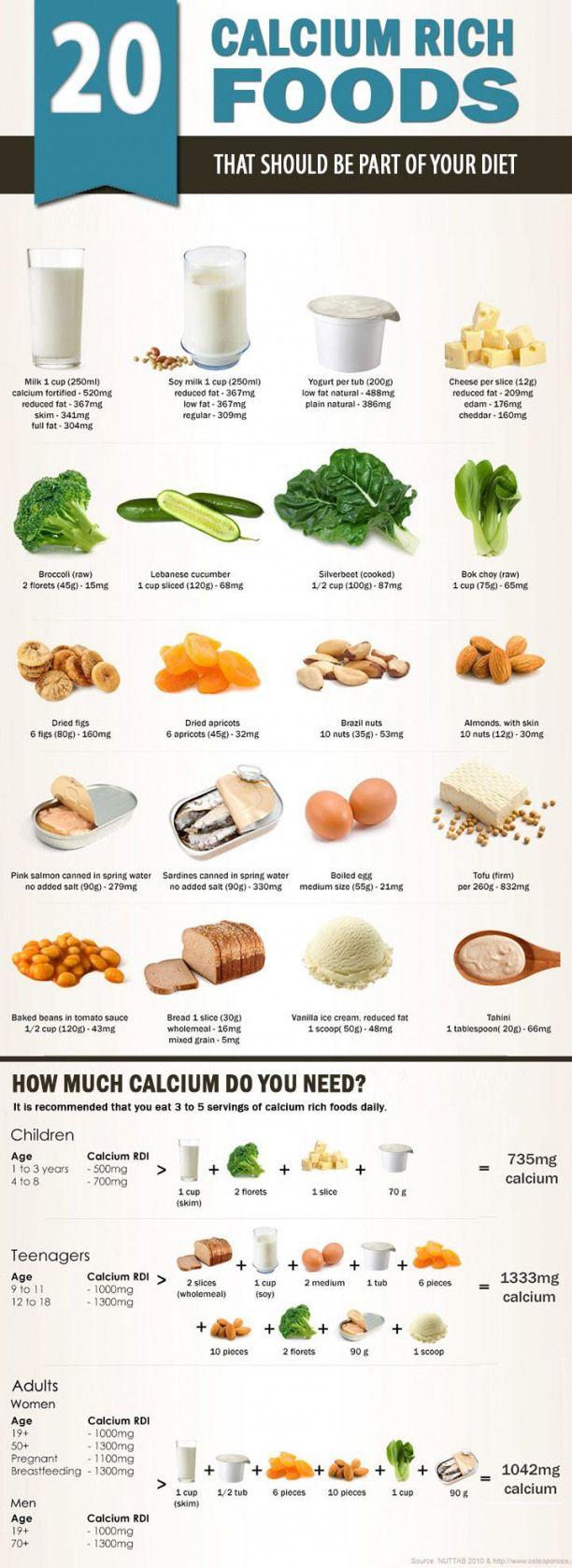Pin by Stephanie Browning on Herbal tea remedies Calcium