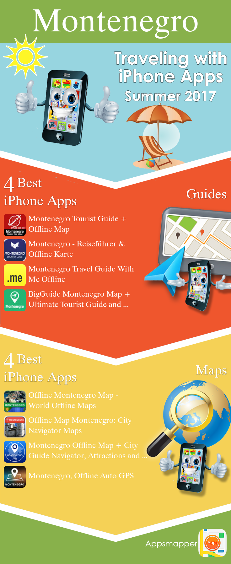Montenegro iPhone apps Travel Guides, Maps