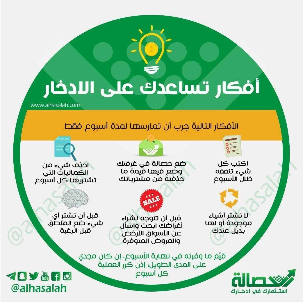 Pin By Sos Q8 On منوعات Learning Websites Study Skills Life Planner Organization