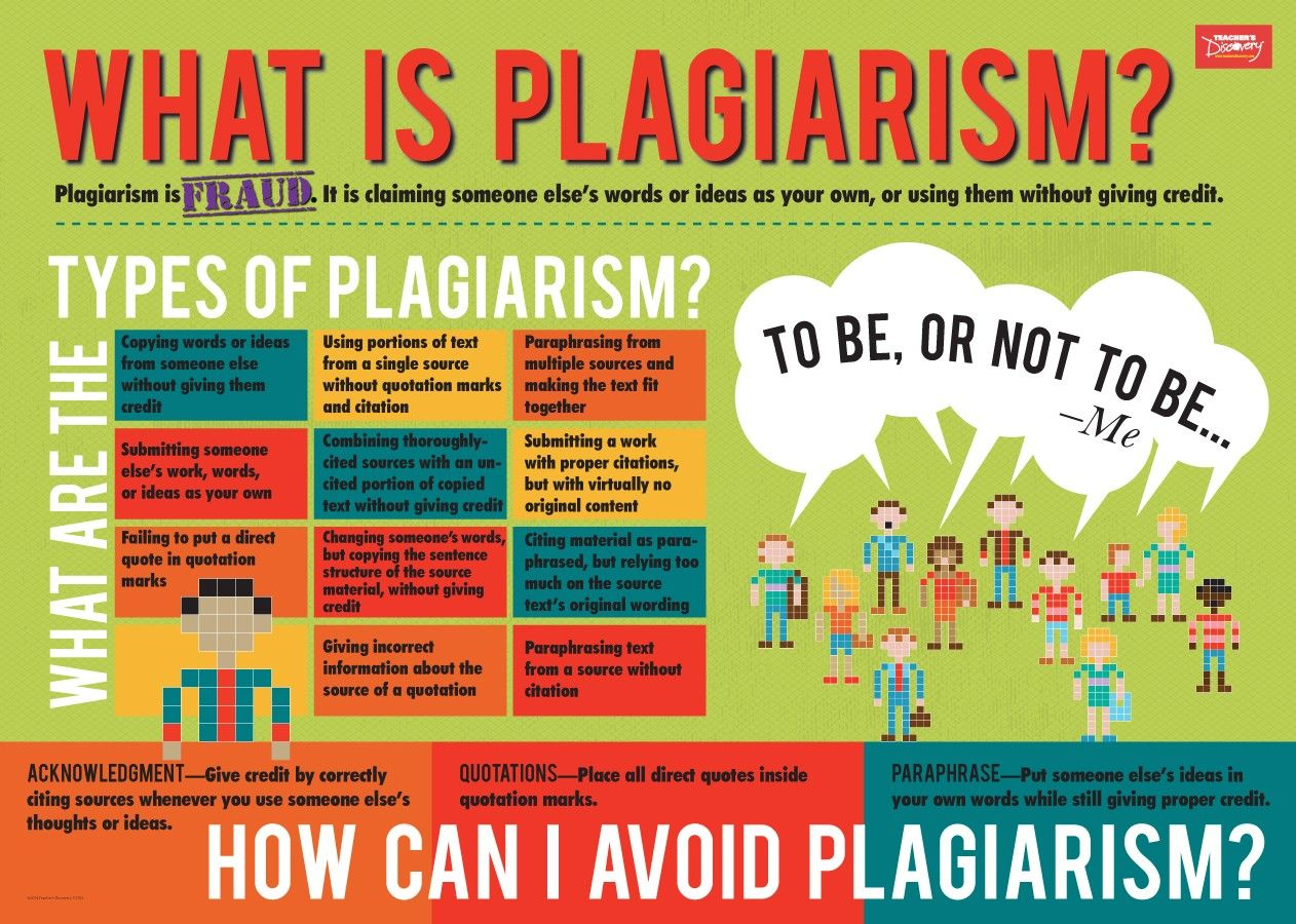 Plagiarism And Cite Source Info Poster Set Using Translator Submitting A Work With Proper Citation But Infographic Citing Sources Brainpop Paraphrasing