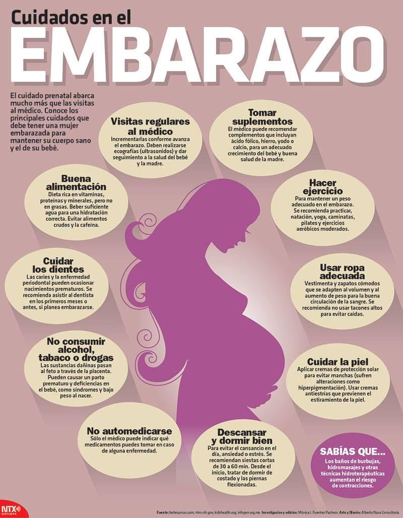 #Infografia Cuidados en el embarazo | Pregnancy, Babies