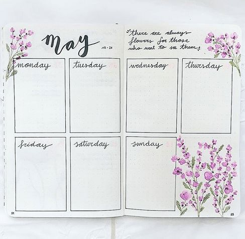 25 Spring bullet journal ideas to try this season