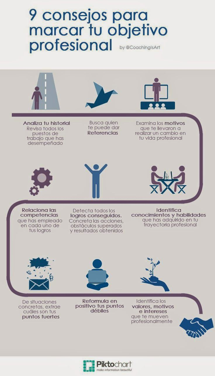 9 Consejos Para Marcar Tu Objetivo Profesional Infografia Infographic Consejos Infografia Redes Sociales