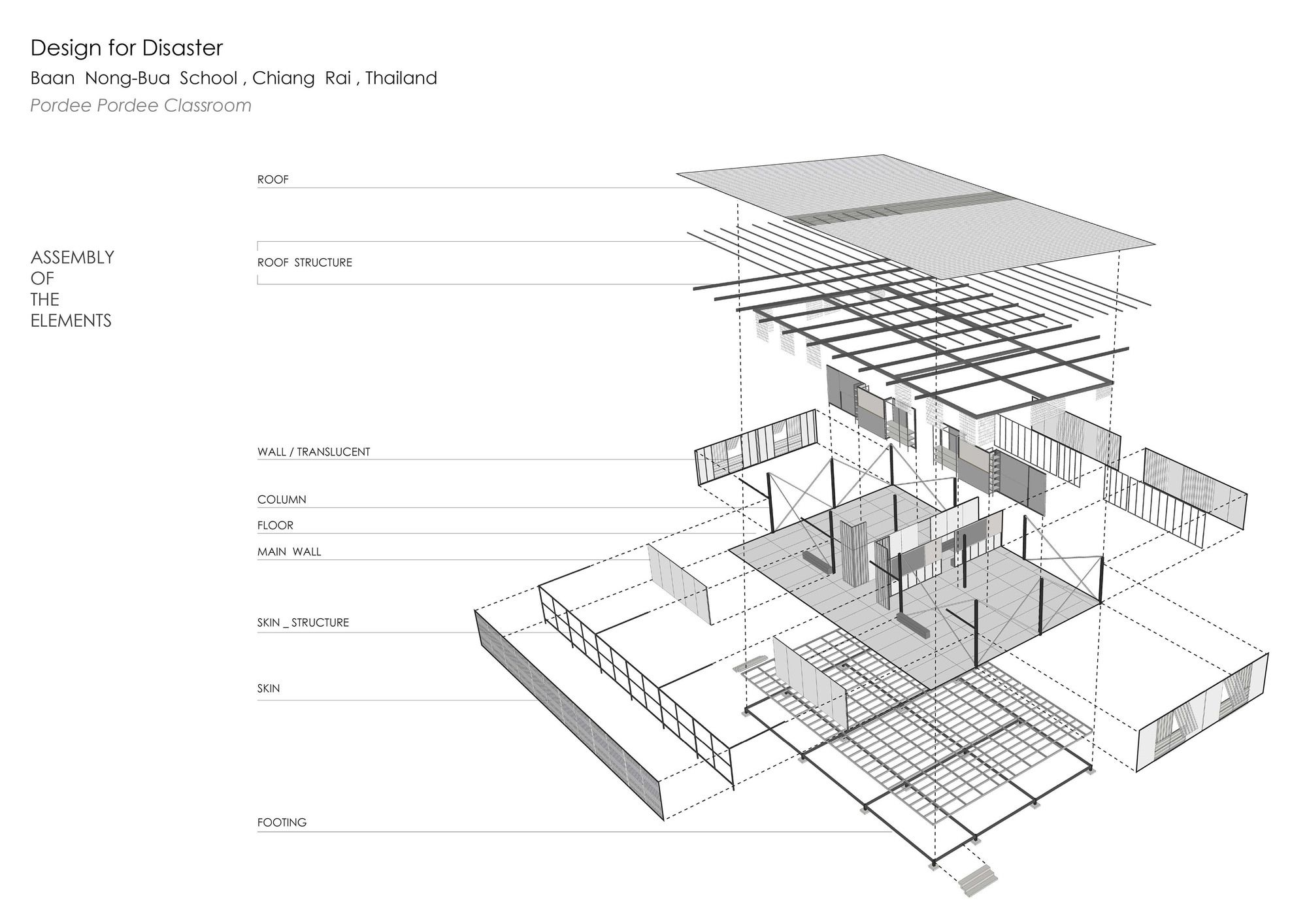 Gallery Of Baan Nong Bua School Junsekino Architect And Design 19 Diagram Architecture Tectonic Architecture Architecture Presentation