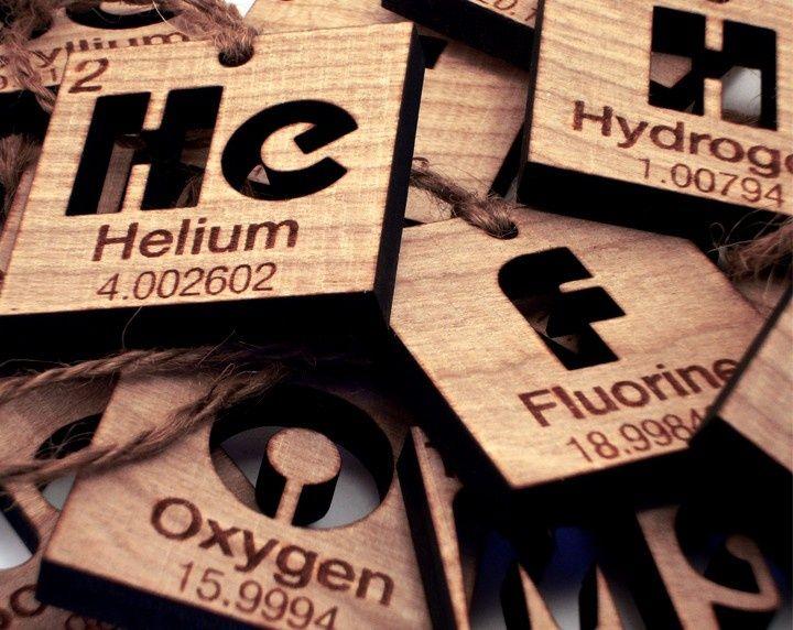 Bildresultat fr periodic table jewelry chemistree pinterest bildresultat fr periodic table jewelry urtaz Gallery