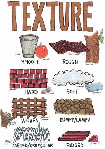 Texture vocabulary | Inglese | Pinterest | Kunstunterricht, Schule ...