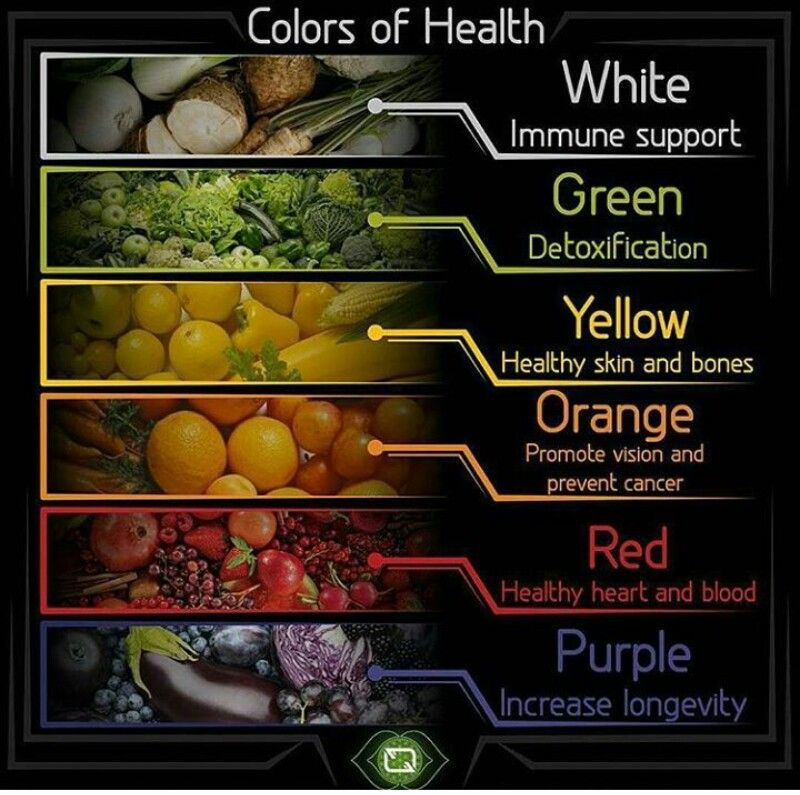 Pin by 🌙 on health tips Health, Healthy life