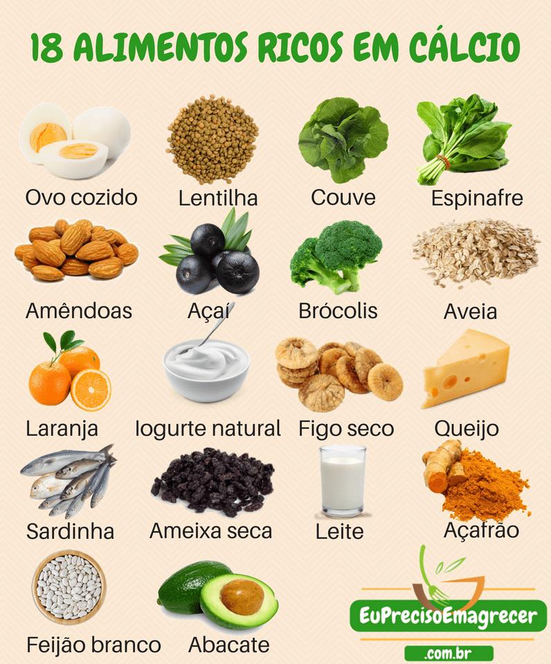 vit d a fogyáshoz a legjobb hiit arány a zsírvesztéshez