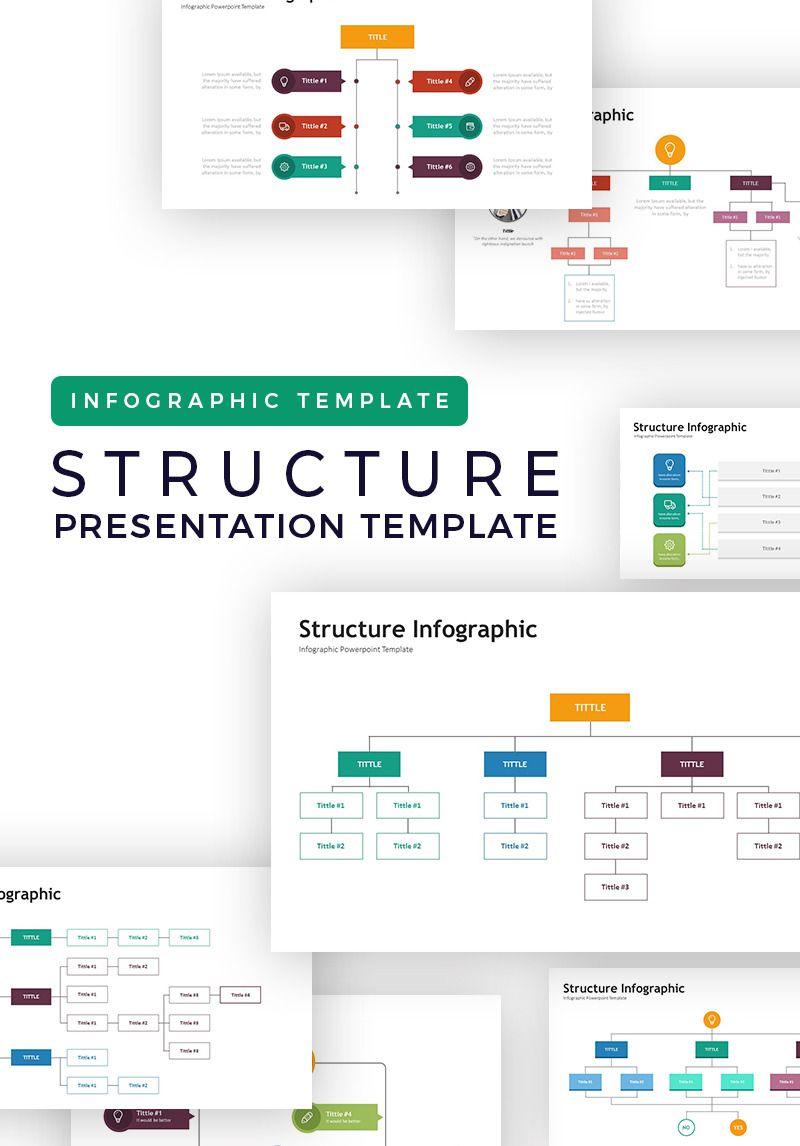 Powerpoint Vorlage Namens Structure Infographic 74537 Infographic Powerpoint Powerpoint Templates Powerpoint