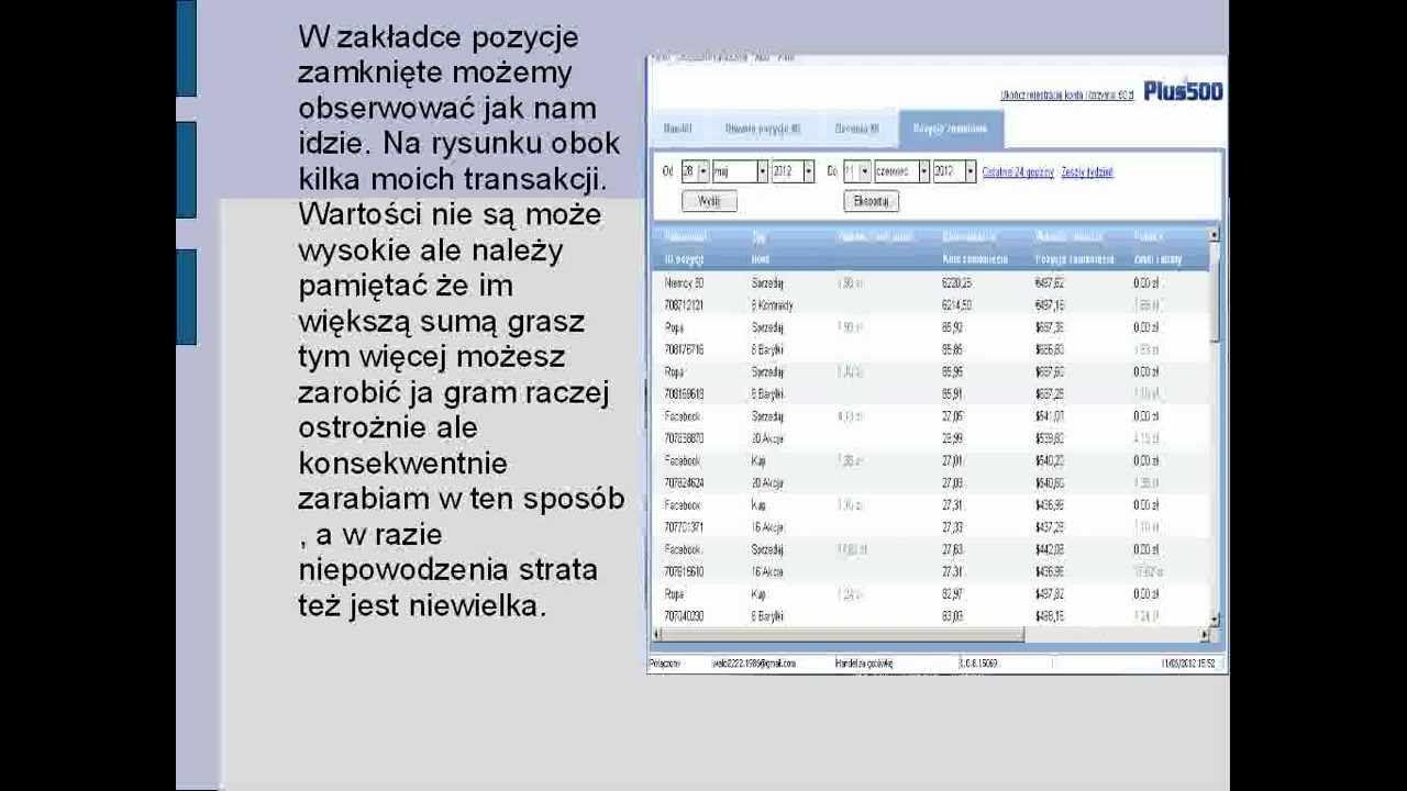 Forex envy discount 16 не могу забрать деньги с ммсис форекс групп топ 20