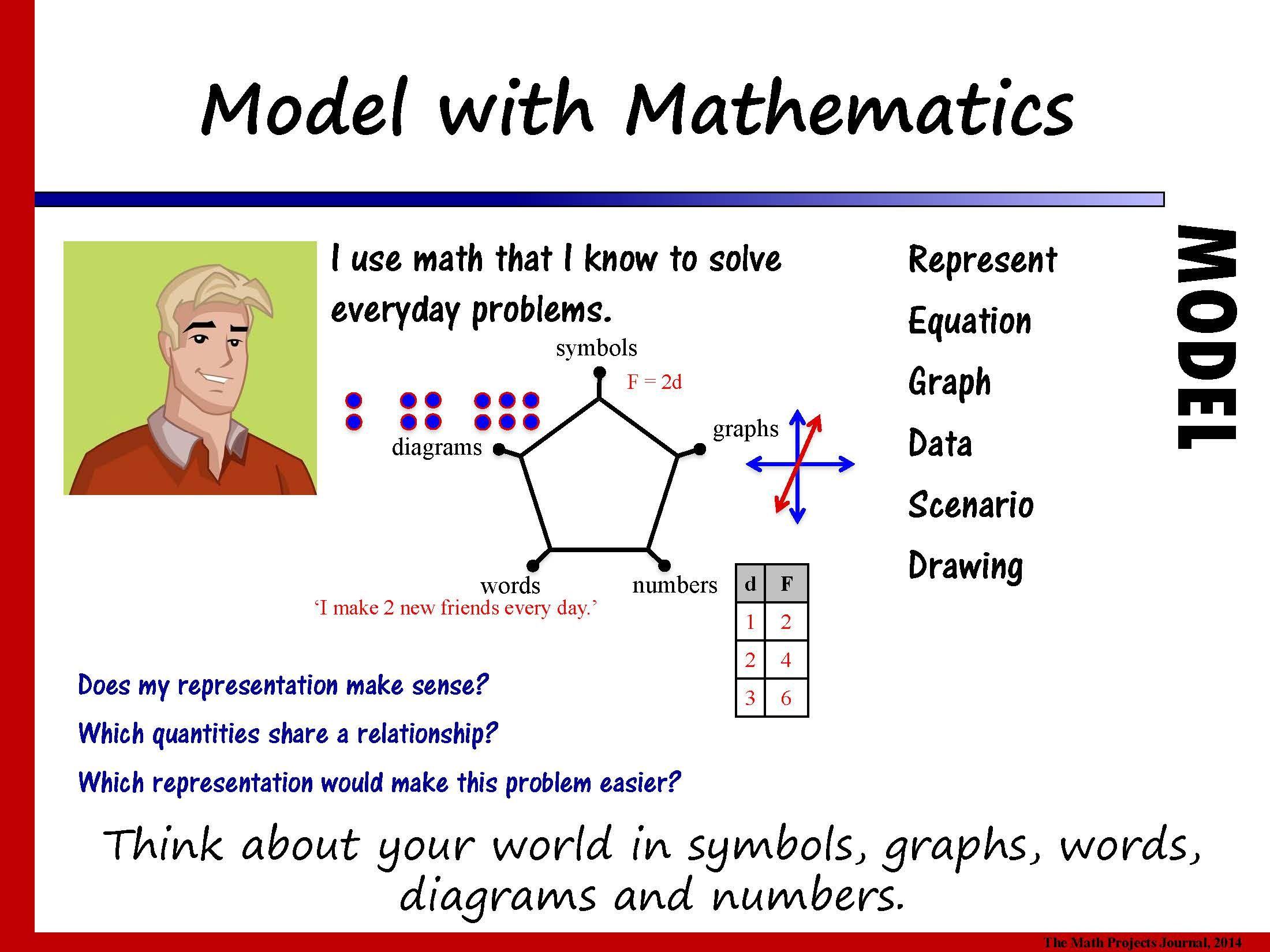 Common Core Math Practice Poster #4   Common Core Practices ...