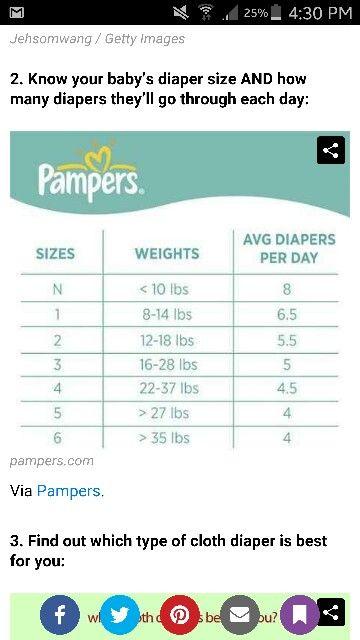 Pampers Sizing Chart : pampers, sizing, chart, Pampers, Diaper, Chart, Chart,, Sizes