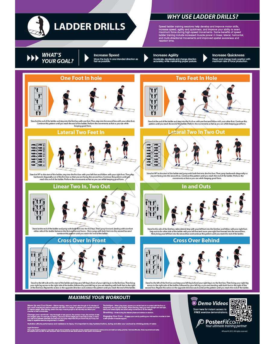 Ladder Drills Tennis Workout Pinterest Workout