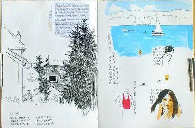 Papiers Nomades Artist S Journal Carnets De Croquis Notebook