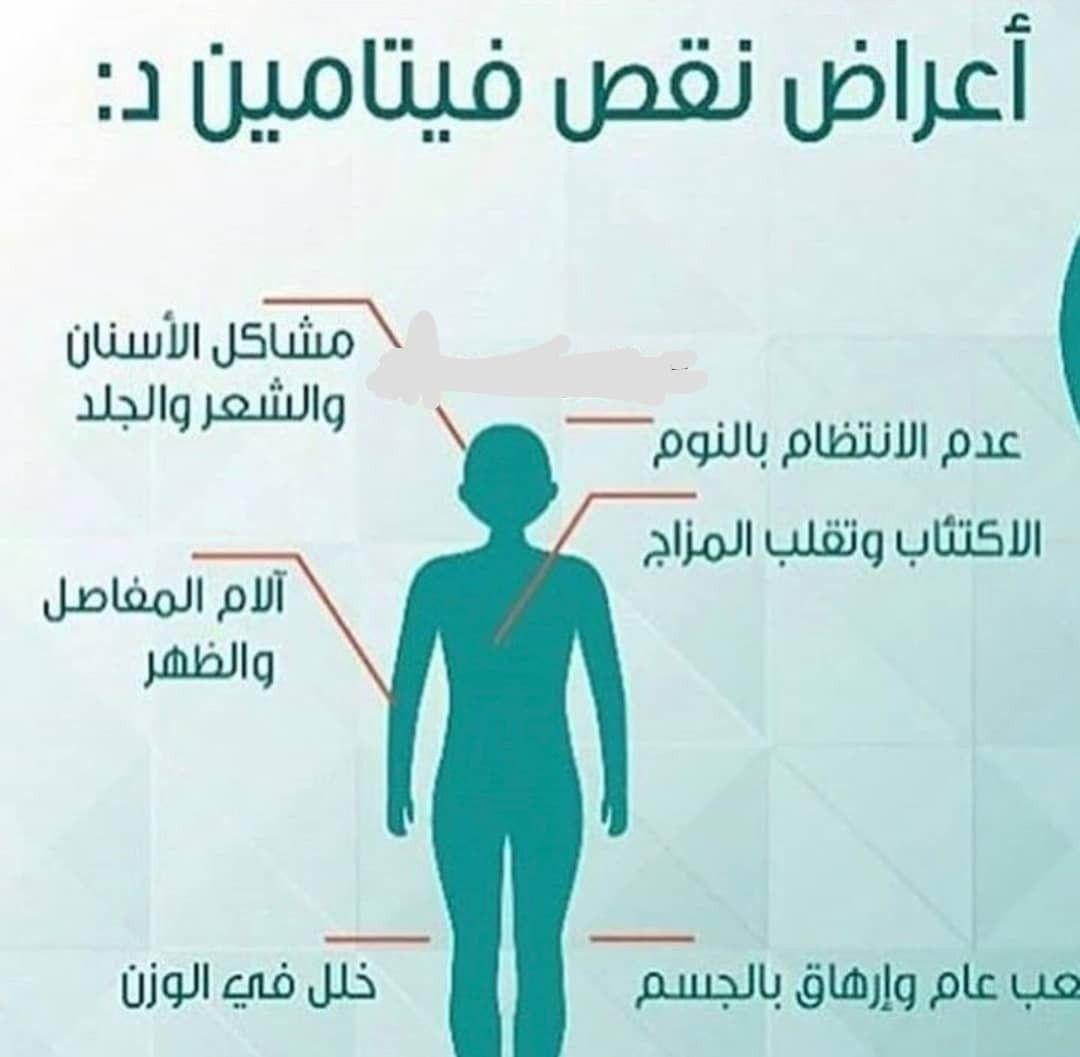 Pin By Radwa El Akkad On معلومه صحية Healthy Beauty Health Healthy Forever Living Products