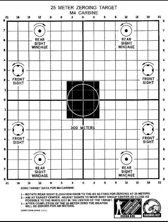 It's just a photo of Printable Zeroing Targets with regard to rmr