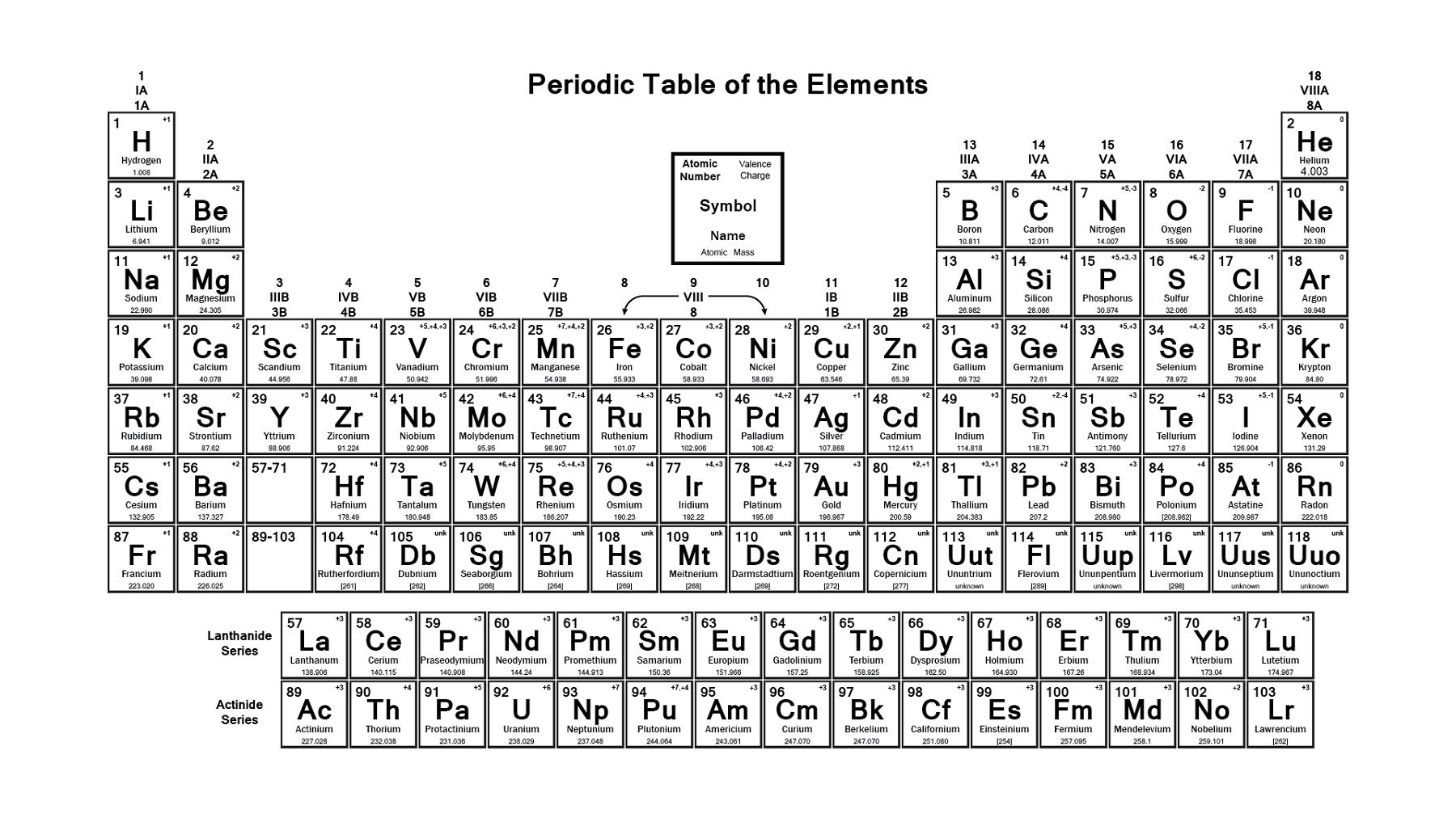 Printable periodic tables black and white activity shelter periodic table of atomic masses periodic table of the elements accepted atomic masses urtaz Images