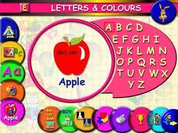 الصف الثالث اللغة الانجليزية مدرسة سوريا الالكترونية Letters Places To Visit Colours