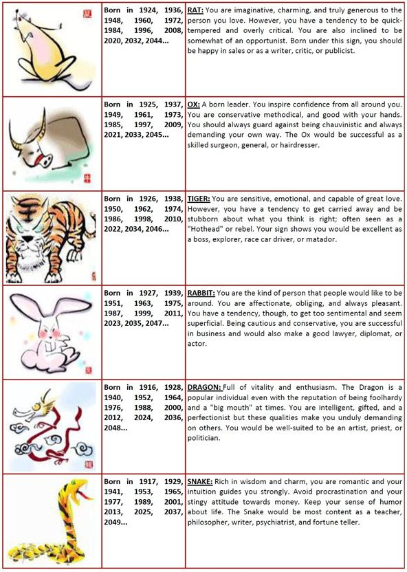 Chinese Calendar Animals Zodiac Signs New Years Decorations