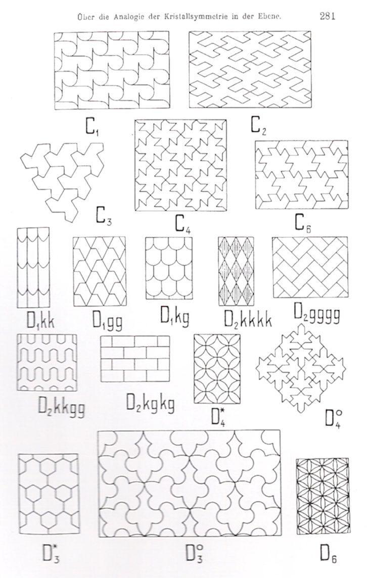 Tesselations George Polya S 17 Plane Symmetry Groups That Enlightened M C Escher S Art Escher Kunst Parkettierung Kunst Klassenzimmer