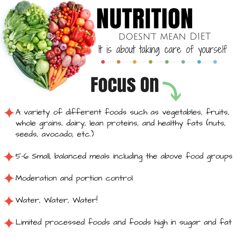 focus on these quick nutrition tips to lead a healthy lifestyle jperryfitness nutrition healthytips howtoeathealthy