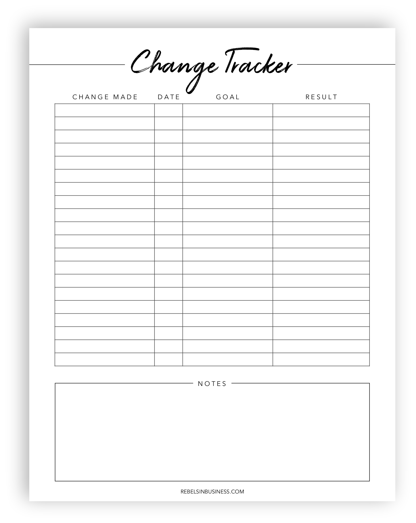 Keep Track Of All The Changes You Ve Made And What The