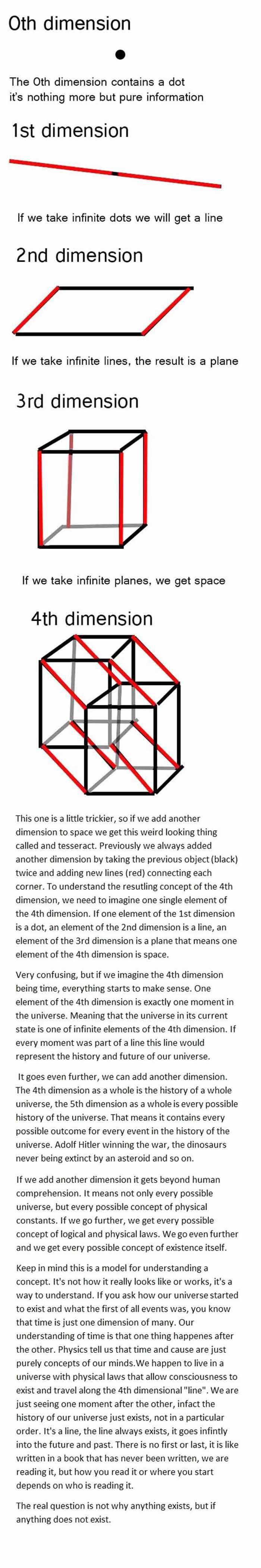 pdf this