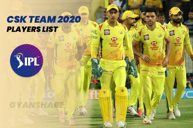 Csk Team 2020 Players List Indian Premier League Chennai Super Kings Teams Players
