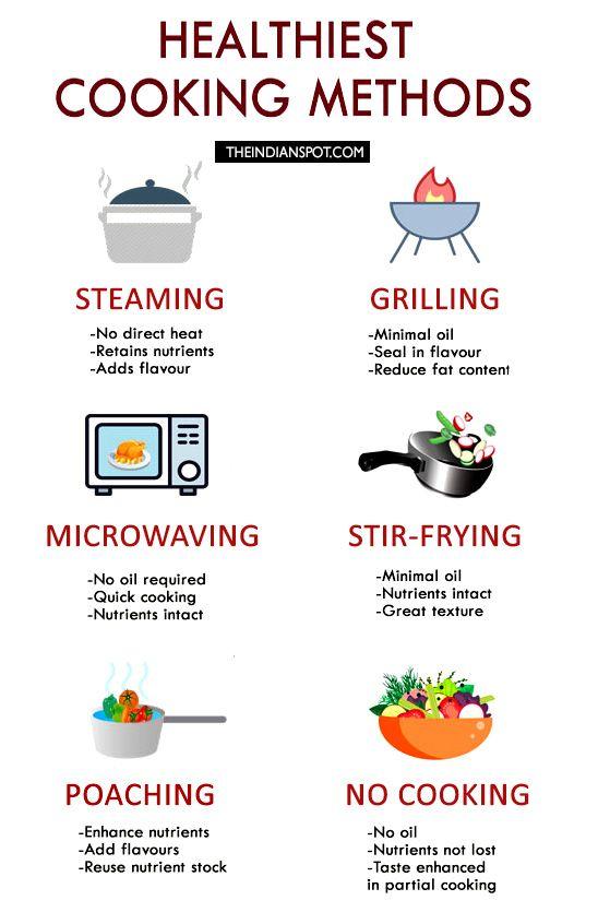 Healthiest Cooking Methods Food Healthy Cooking
