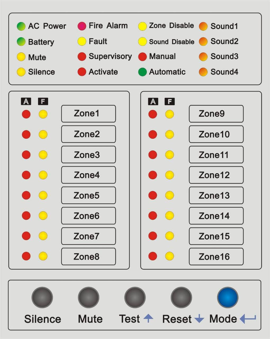 hight resolution of fire alarm control panel indication