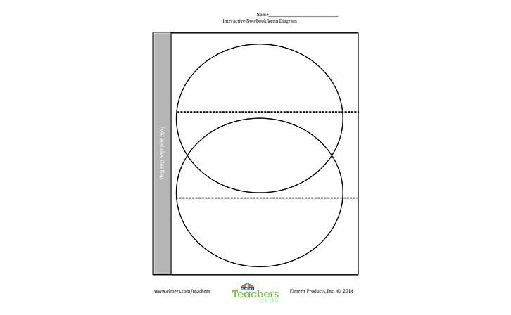 Interactive Notebook Venn Diagram Graphic Organizers Pinterest
