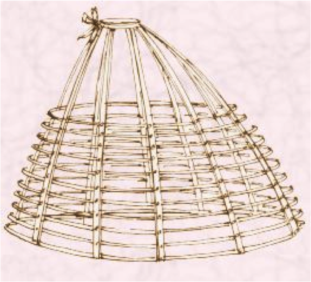 546dda20b10 Crinoline (Crinoline Cage 1863)- a device method for holding out women s  skirts  The crinoline cage was made from a series of either whalebone or  steel ...