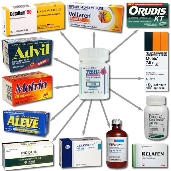 1000+ images about NSAIDs on P...