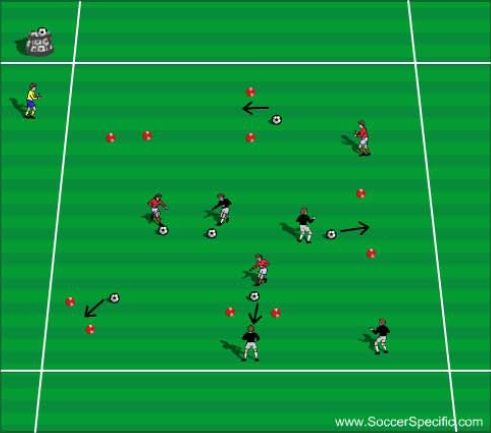 Progressive Lesson Plan Shooting And Finishing How To Plan Soccer Coaching Lesson