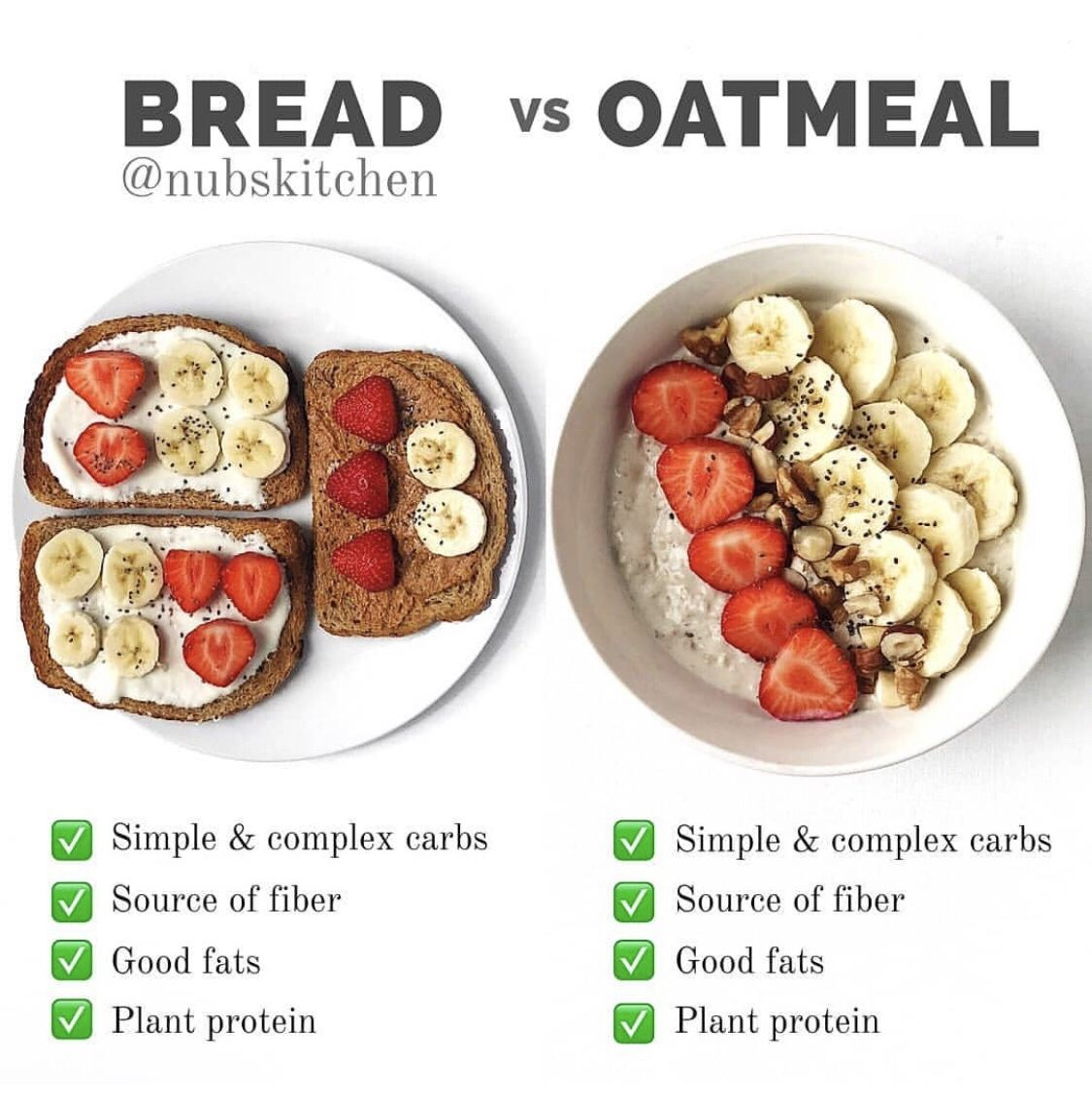Is Bread Healthy Nutrition Recipes Food Nutritious