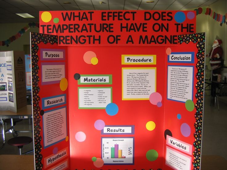 science fair projects posters