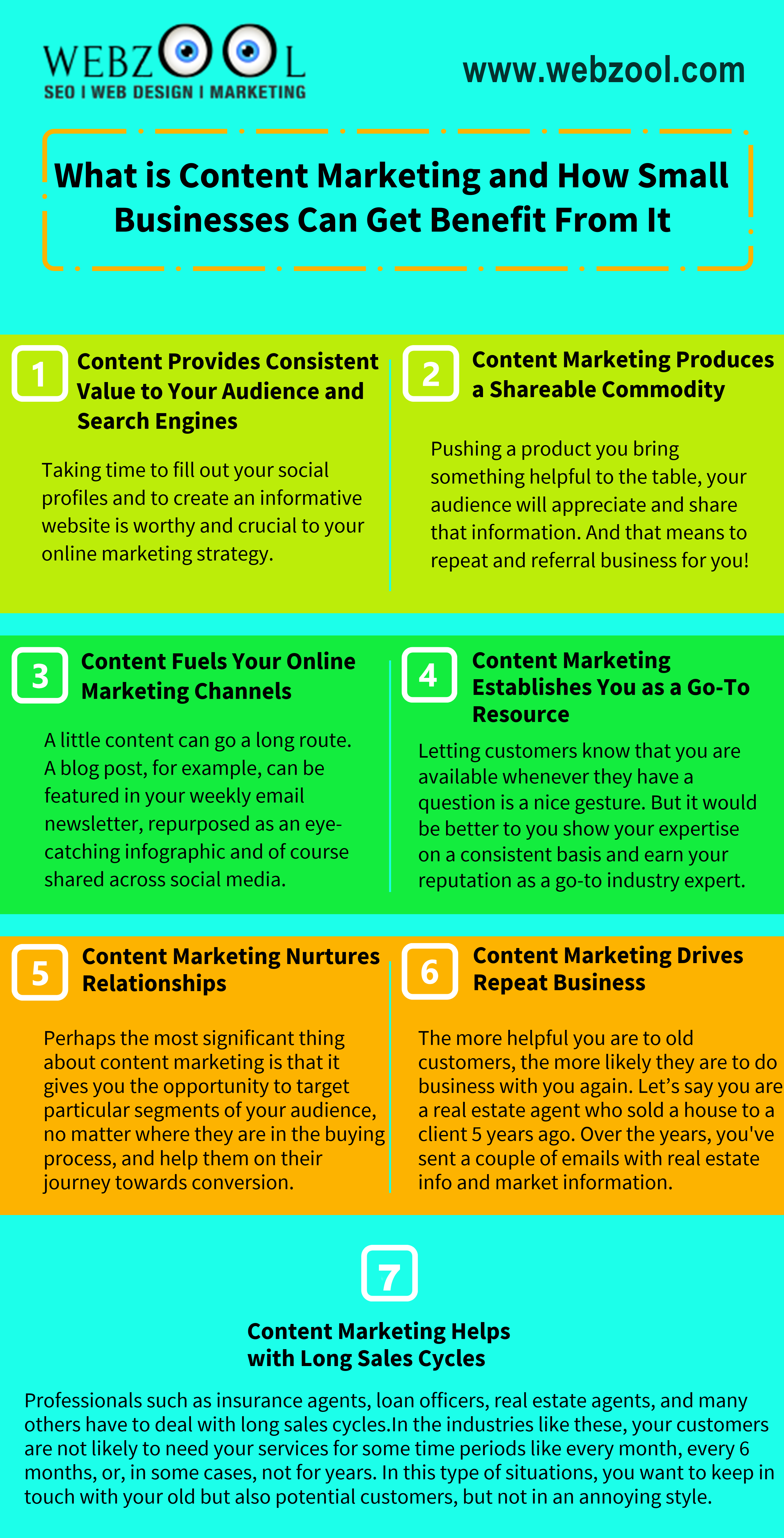 What is content marketing and how small businesses can get benefit