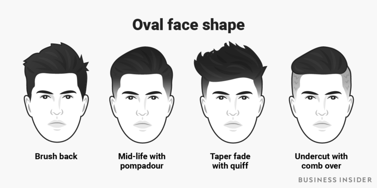 Best Haircut For Every Face Shape Business Insider Face Shapes Oval Face Hairstyles Cool Mens Haircuts