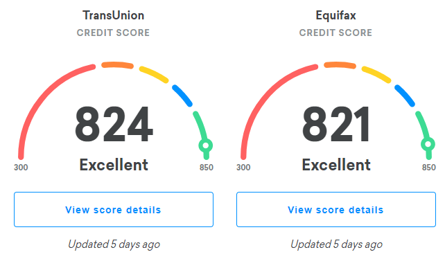 How To View Your Credit Report And Credit Score For Free Credit