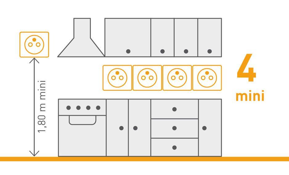 Norme Nf C 15 100 Les Prises De Courant Prise De Courant Installation Electrique Maison Electricite Maison