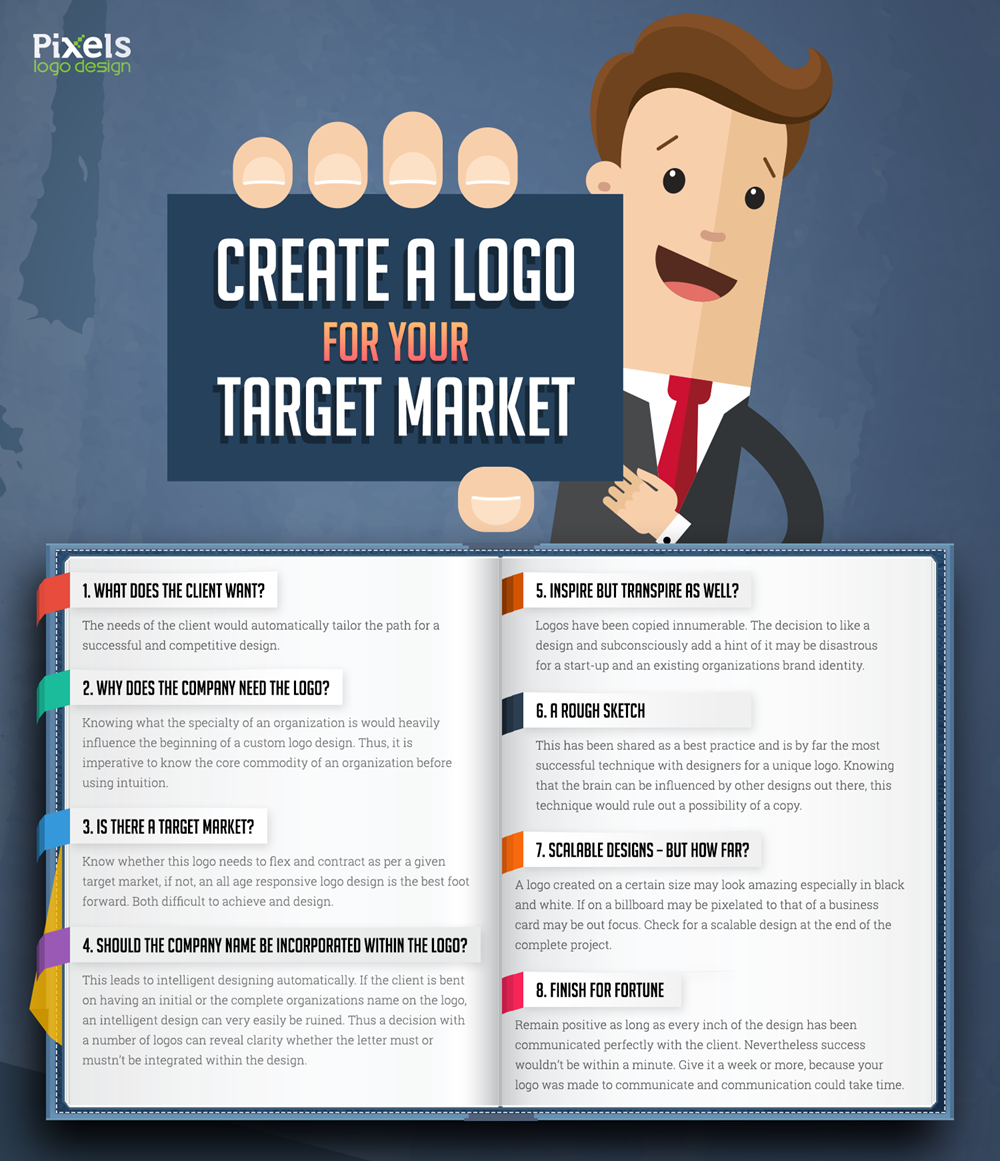 The Target Market And Your Logo Create A Logo Online Logo Company Logo