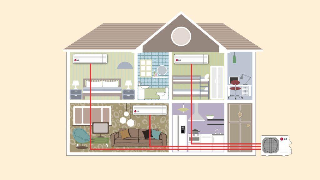 Mini Split A C Systems Single Zone Vs Multi Zone House Hvac Mini Split Ac Wall Mounted Air Conditioner