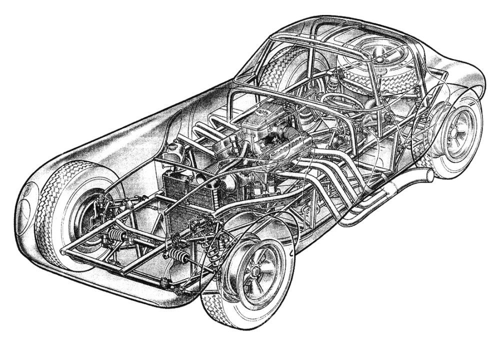 Cheetah Diagram Cool Car Cutaways Pinterest Cheetahs Cars And