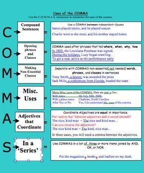 Basic Comma Rules | Virtual Space Amino