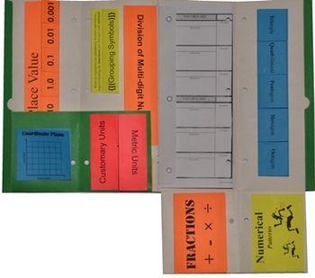 outstanding math guide omg 5th grade pinterest math common rh pinterest ca Math Guide 4th Grade Sheet Math Work Guide
