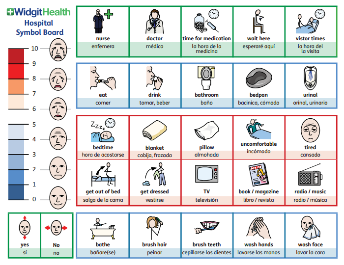 widgit hospital communication board  found at